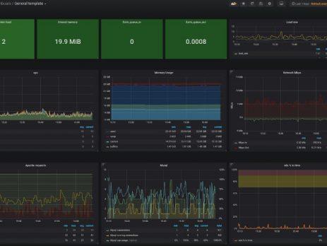 Monitoring main post image showing a graph